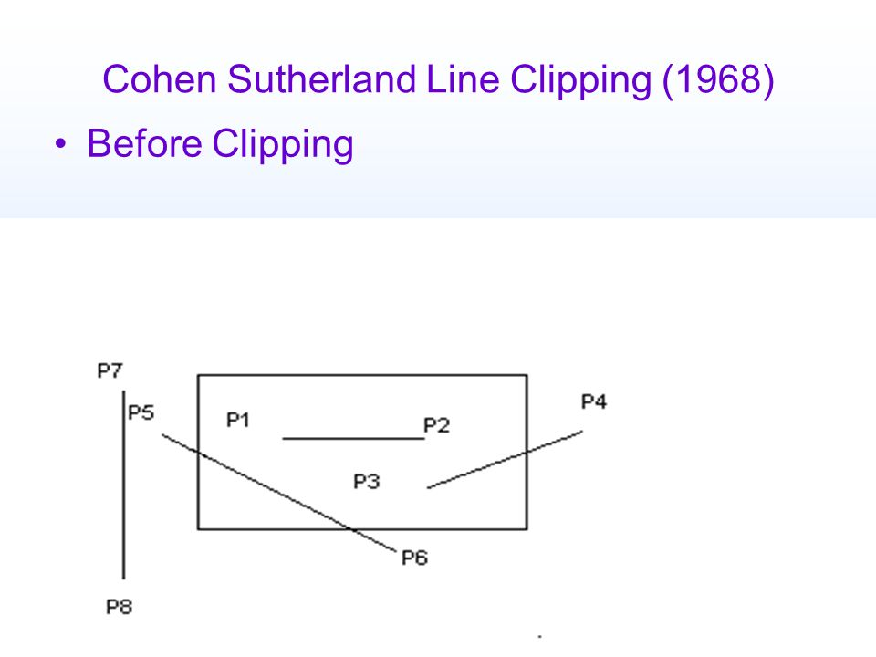 Cohen Sutherland Line Clipping (1968)‏ Before Clipping
