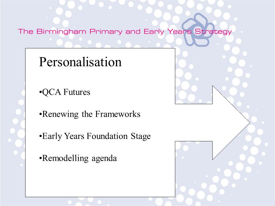 Personalisation QCA Futures Renewing the Frameworks Early Years Foundation Stage Remodelling agenda