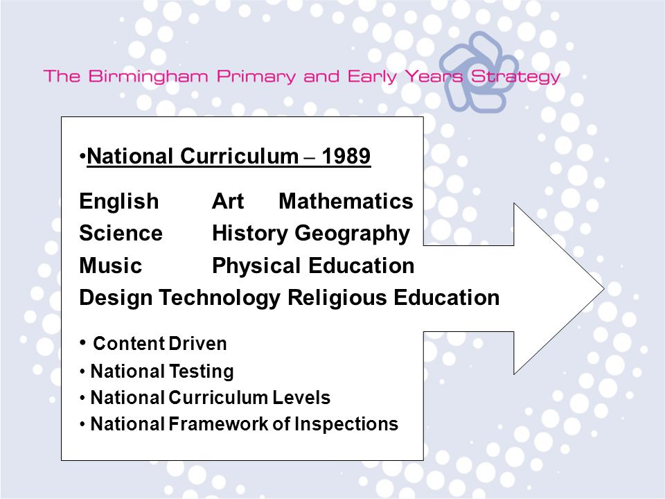 National Curriculum – 1989 EnglishArtMathematics ScienceHistory Geography MusicPhysical Education Design Technology Religious Education Content Driven National Testing National Curriculum Levels National Framework of Inspections