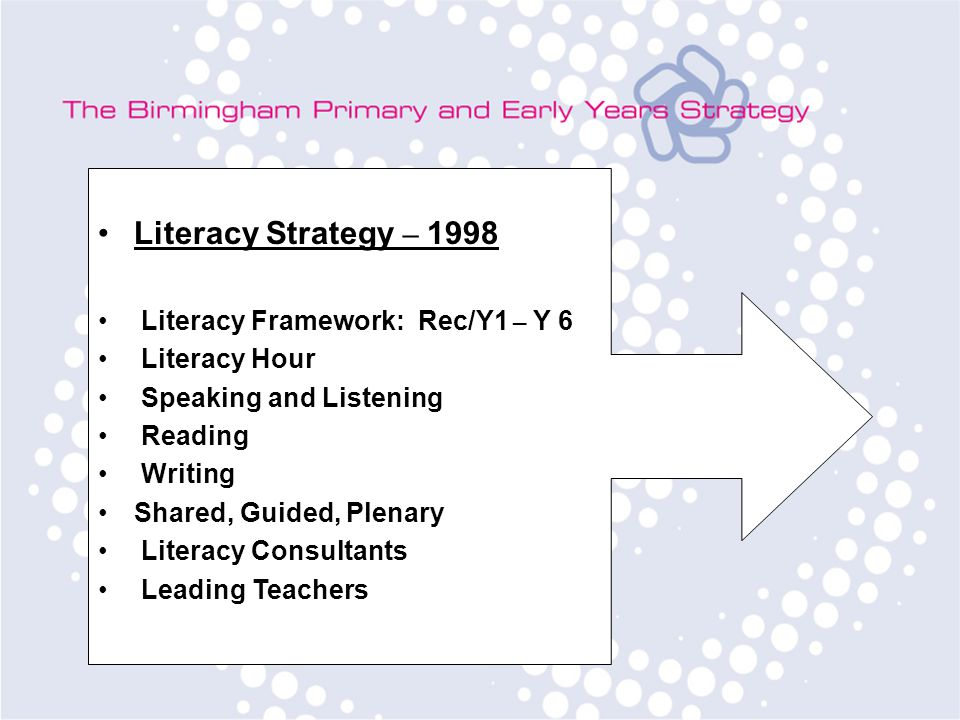 Literacy Strategy – 1998 Literacy Framework: Rec/Y1 – Y 6 Literacy Hour Speaking and Listening Reading Writing Shared, Guided, Plenary Literacy Consultants Leading Teachers