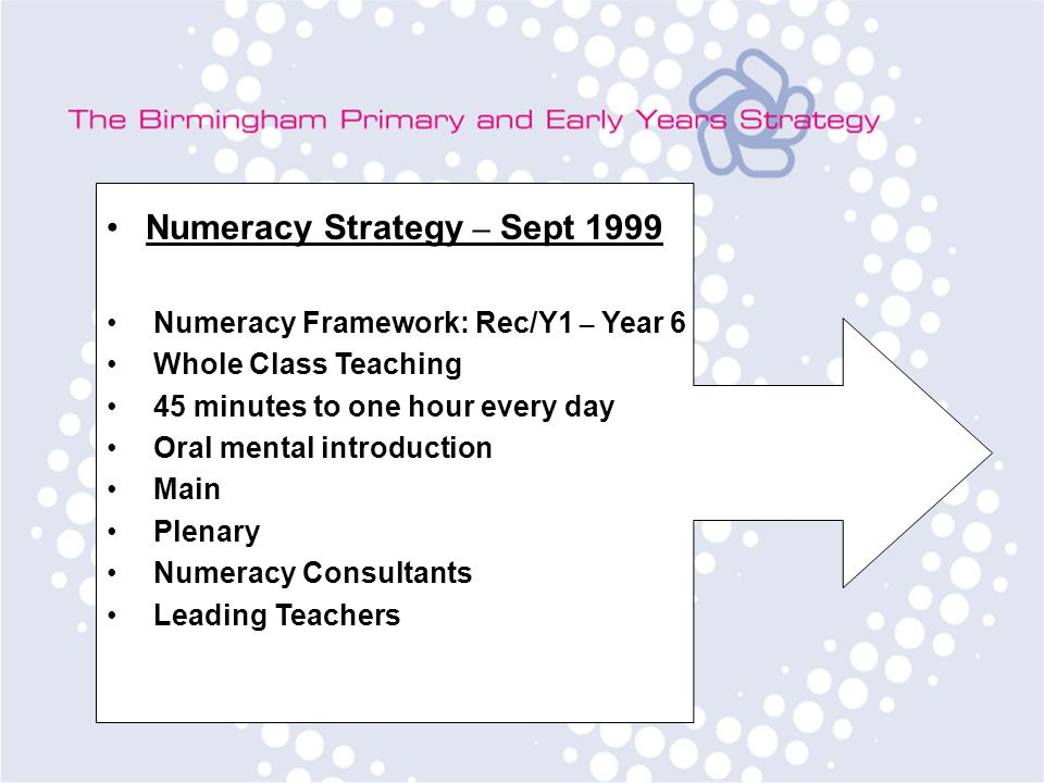 Numeracy Strategy – Sept 1999 Numeracy Framework: Rec/Y1 – Year 6 Whole Class Teaching 45 minutes to one hour every day Oral mental introduction Main Plenary Numeracy Consultants Leading Teachers