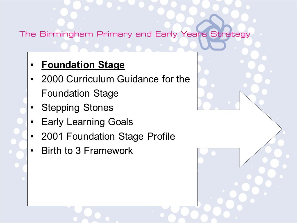 Foundation Stage 2000 Curriculum Guidance for the Foundation Stage Stepping Stones Early Learning Goals 2001 Foundation Stage Profile Birth to 3 Framework
