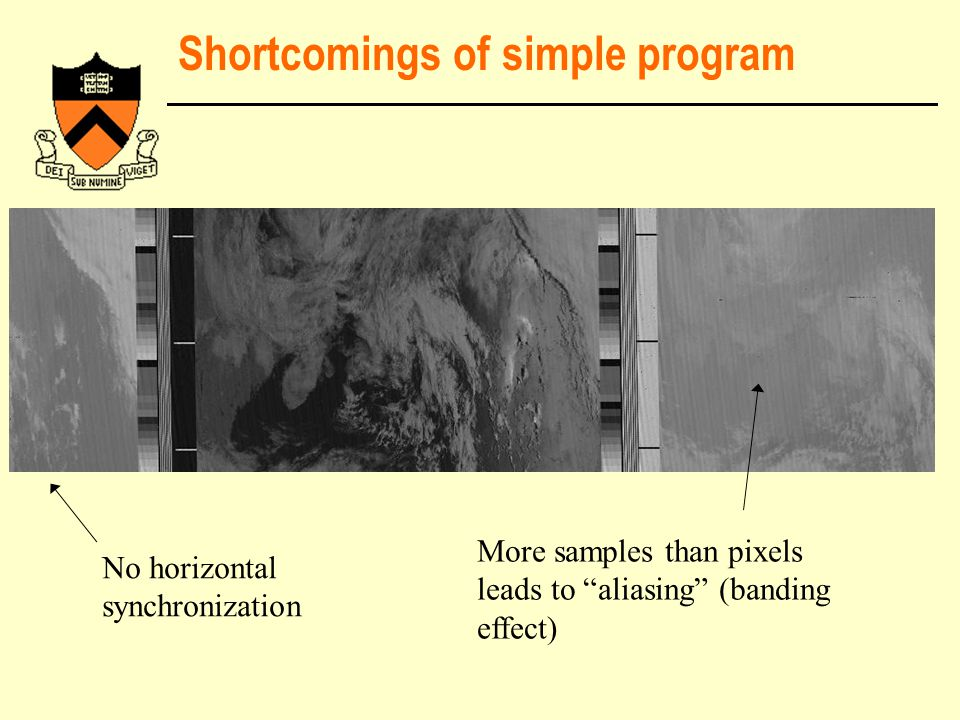 Shortcomings of simple program More samples than pixels leads to aliasing (banding effect) No horizontal synchronization