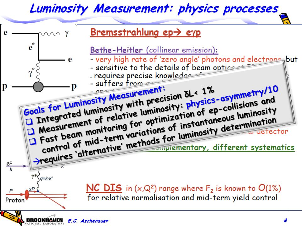 Luminosity Measurement: physics processes E.C.