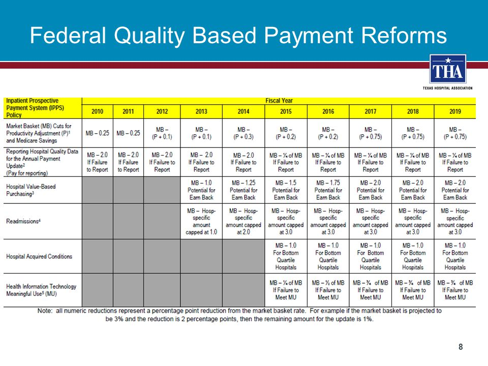 Federal Quality Based Payment Reforms 8