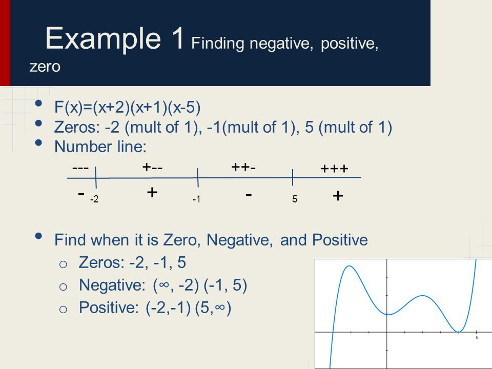 Example 1 Finding negative, positive, zero F(x)=(x+2)(x+1)(x-5) Zeros: -2 (mult of 1), -1(mult of 1), 5 (mult of 1) Number line: Find when it is Zero, Negative, and Positive o Zeros: -2, -1, 5 o Negative: (∞, -2) (-1, 5) o Positive: (-2,-1) (5,∞) -25 --- - +-- + ++- - +++ +