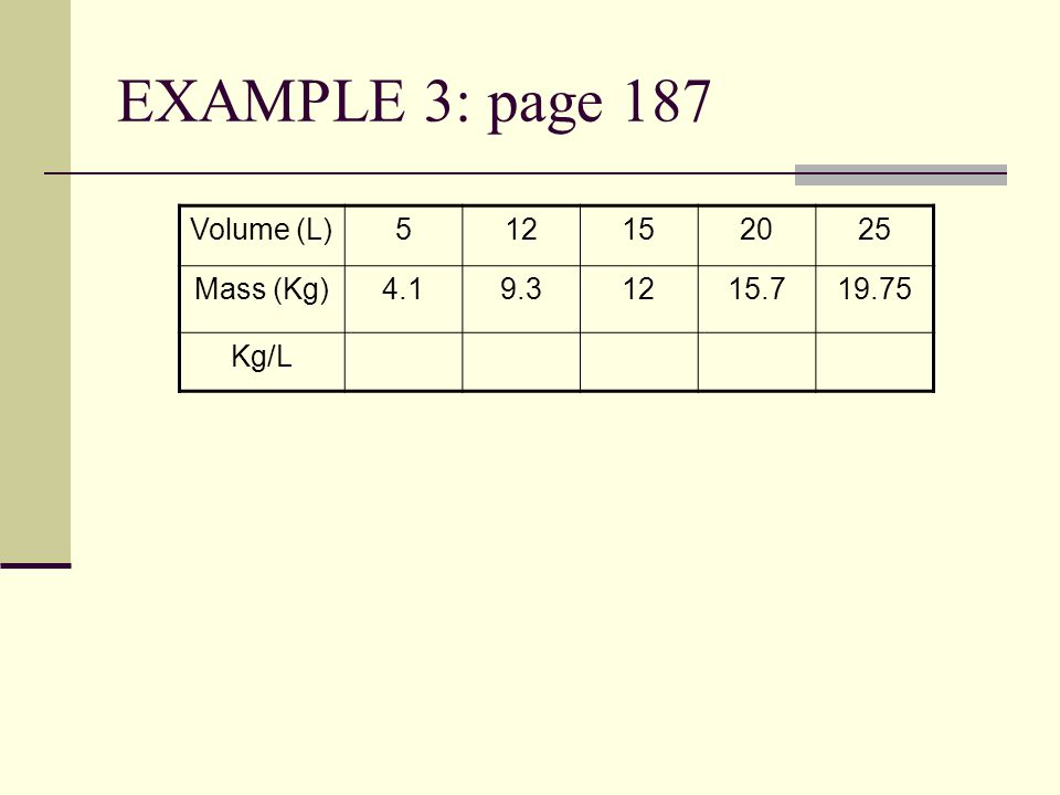 EXAMPLE 3: page 187 Volume (L)512152025 Mass (Kg)4.19.31215.719.75 Kg/L