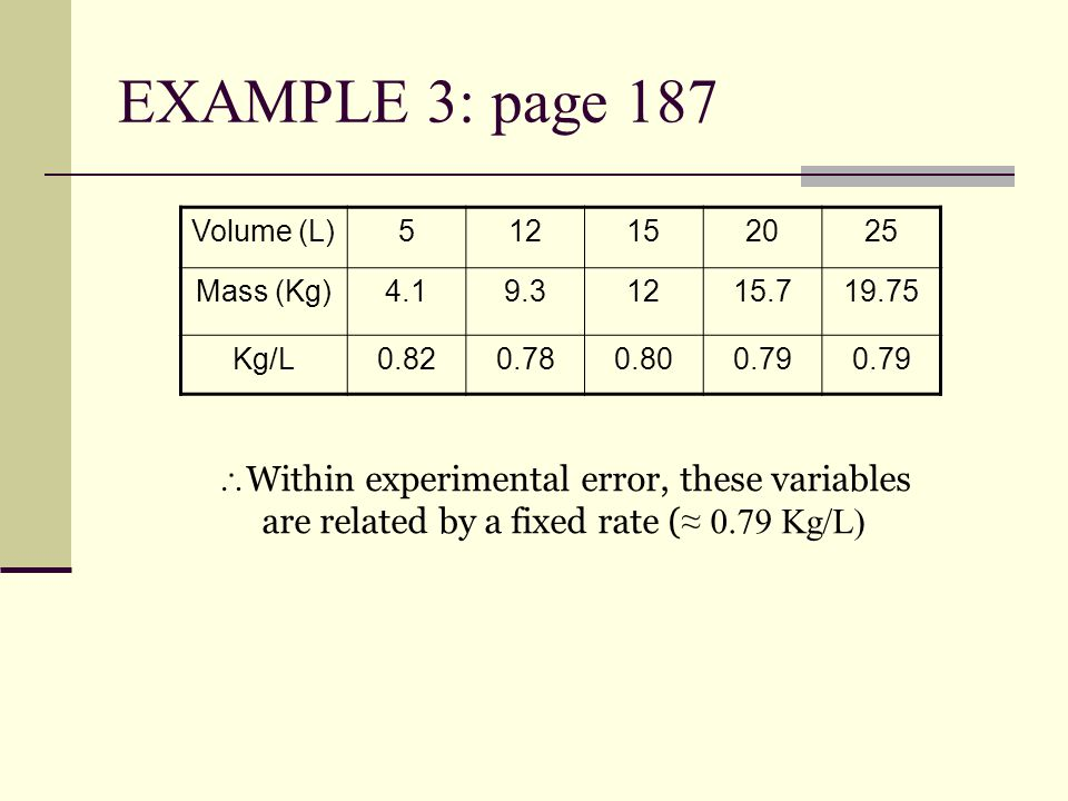 EXAMPLE 3: page 187 Volume (L)512152025 Mass (Kg)4.19.31215.719.75 Kg/L0.820.780.800.79  Within experimental error, these variables are related by a fixed rate ( ≈ 0.79 Kg/L)