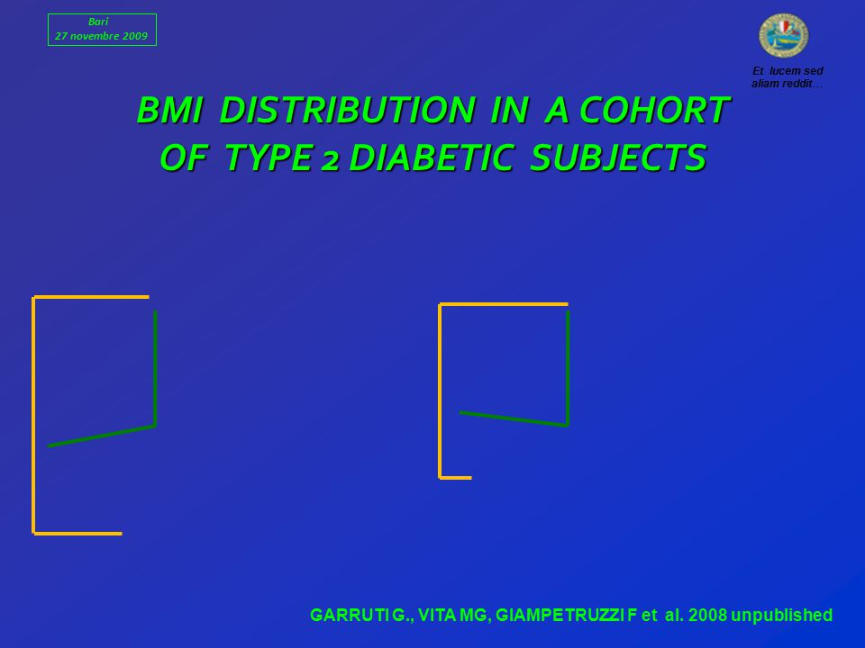 BMI DISTRIBUTION IN A COHORT OF TYPE 2 DIABETIC SUBJECTS Bari 27 novembre 2009 Et lucem sed aliam reddit… GARRUTI G., VITA MG, GIAMPETRUZZI F et al.