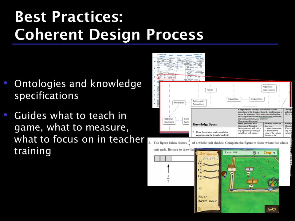 32 / 9 Best Practices: Coherent Design Process Ontologies and knowledge specifications Guides what to teach in game, what to measure, what to focus on in teacher training