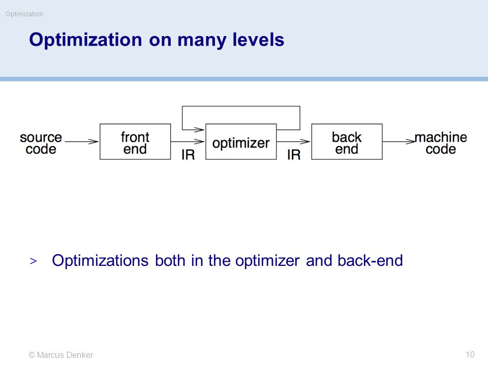 © Marcus Denker Optimization Optimization on many levels  Optimizations both in the optimizer and back-end 10