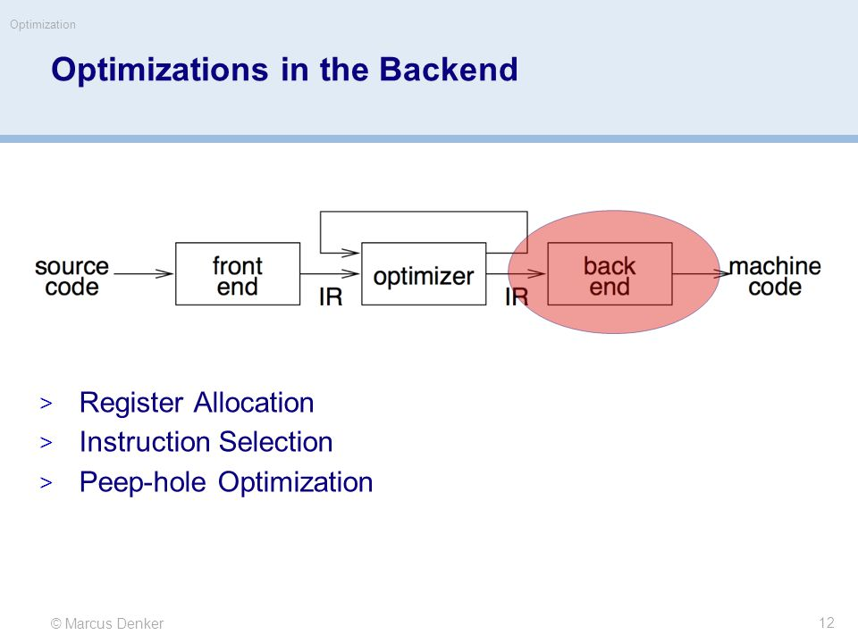 © Marcus Denker Optimization Optimizations in the Backend  Register Allocation  Instruction Selection  Peep-hole Optimization 12