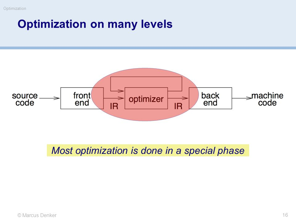 © Marcus Denker Optimization Optimization on many levels Most optimization is done in a special phase 16