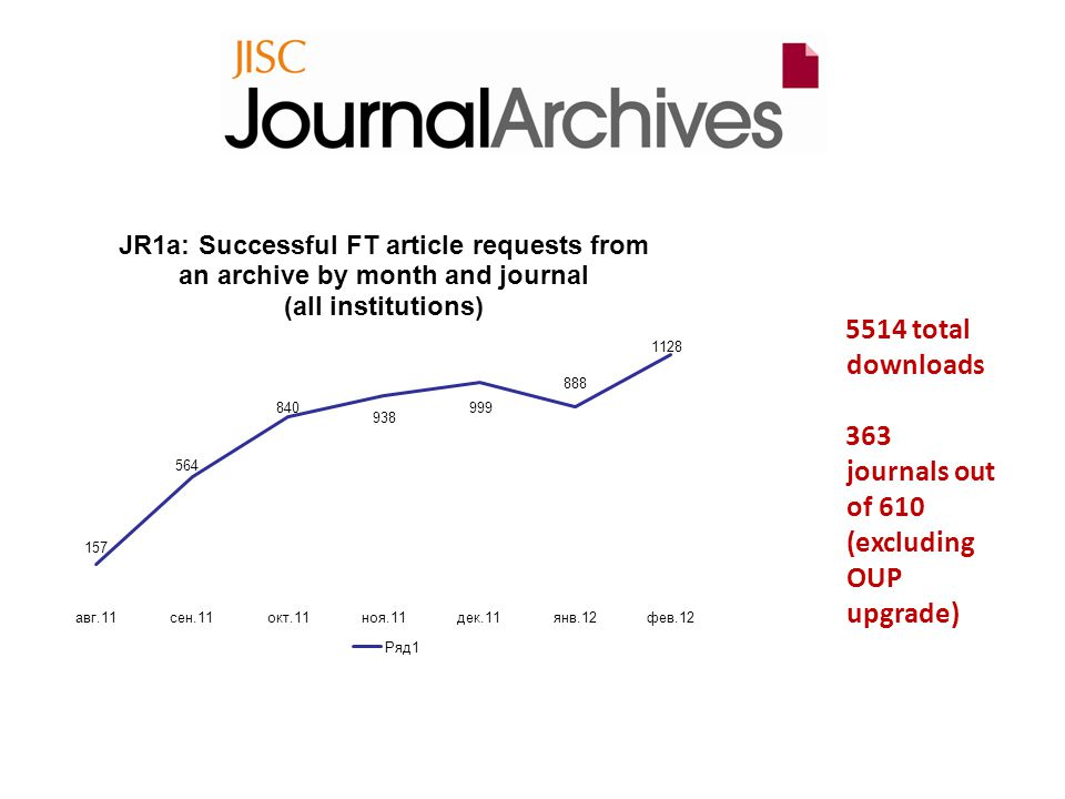 5514 total downloads 363 journals out of 610 (excluding OUP upgrade)