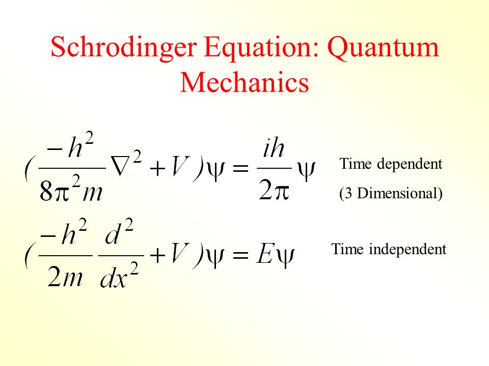 Schrodinger Equation: Quantum Mechanics Time dependent (3 Dimensional) Time independent