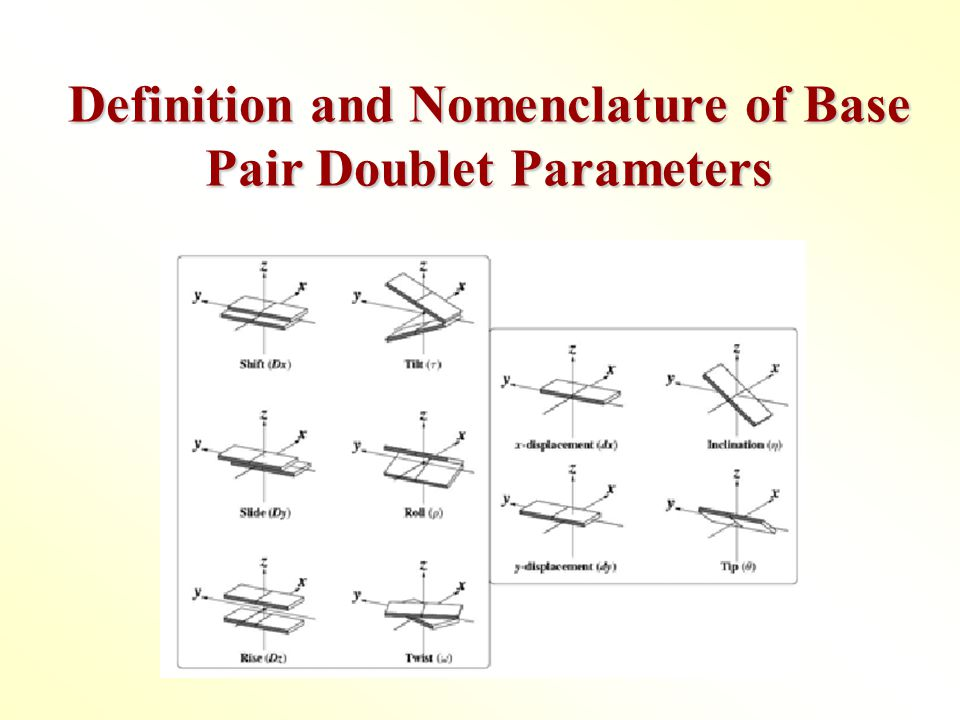 Definition and Nomenclature of Base Pair Doublet Parameters
