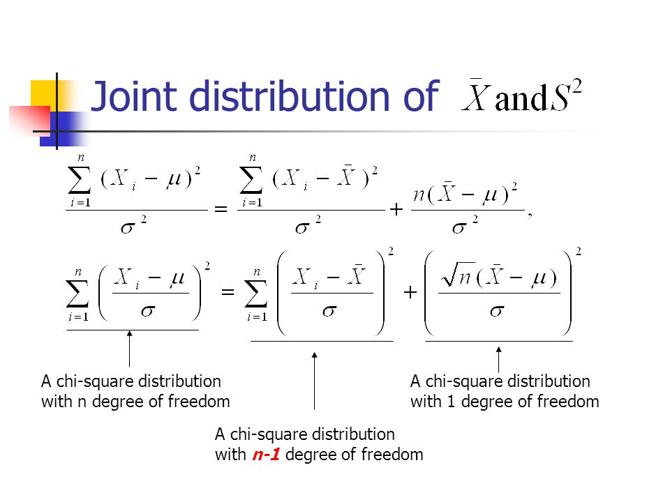 Joint distribution of A chi-square distribution with n degree of freedom A chi-square distribution with 1 degree of freedom A chi-square distribution with n-1 degree of freedom