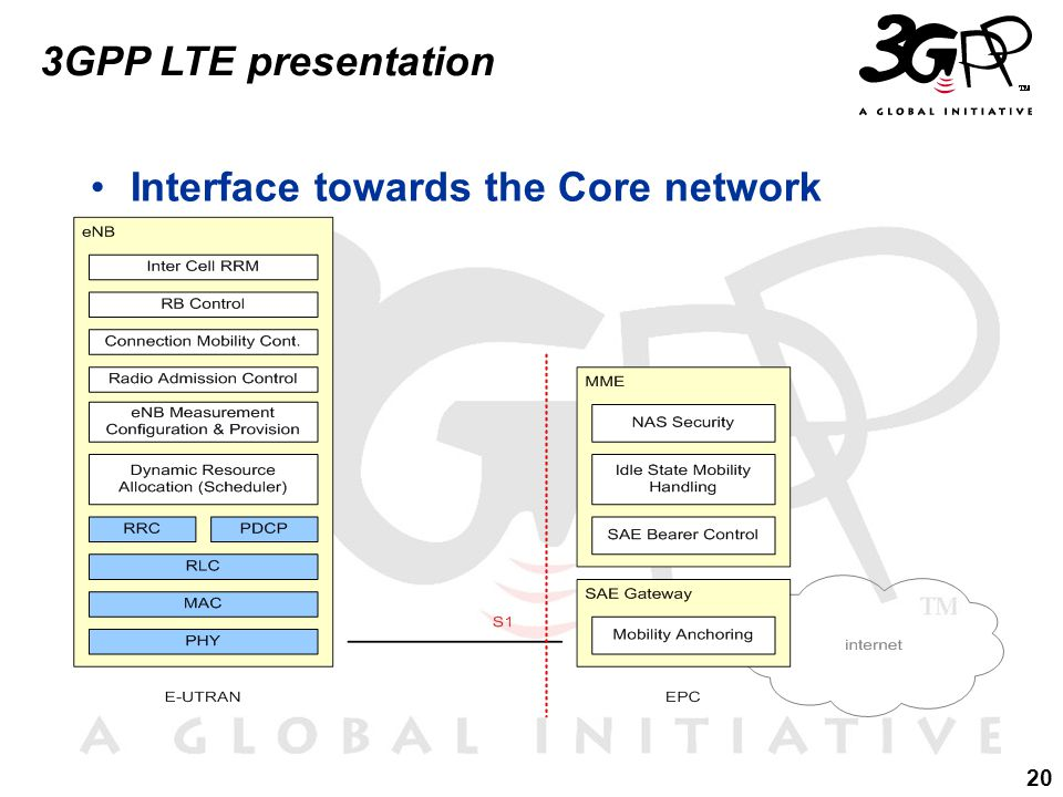 20 3GPP LTE presentation Interface towards the Core network
