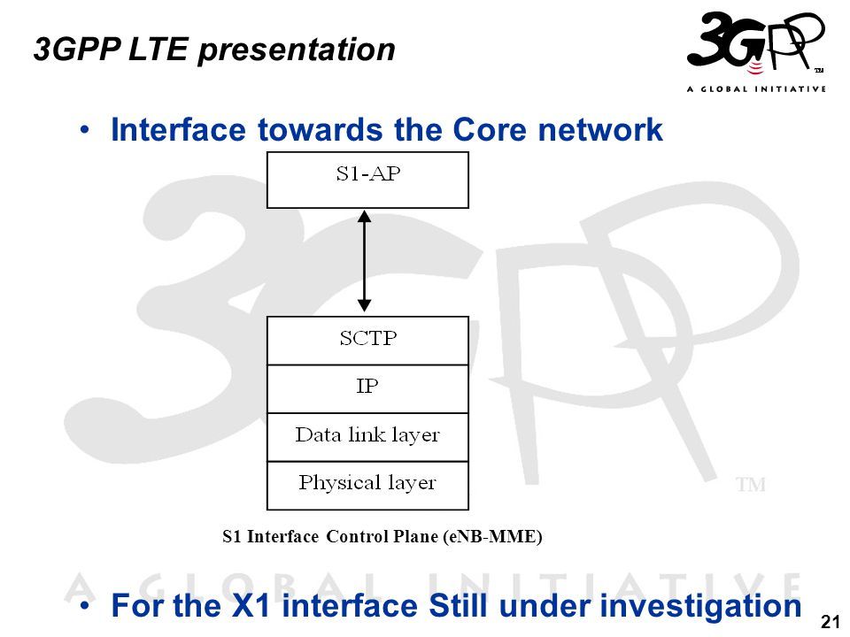 21 3GPP LTE presentation Interface towards the Core network For the X1 interface Still under investigation S1 Interface Control Plane (eNB-MME)