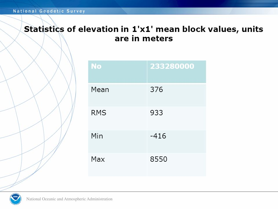 Statistics of elevation in 1 x1 mean block values, units are in meters No233280000 Mean376 RMS933 Min-416 Max8550