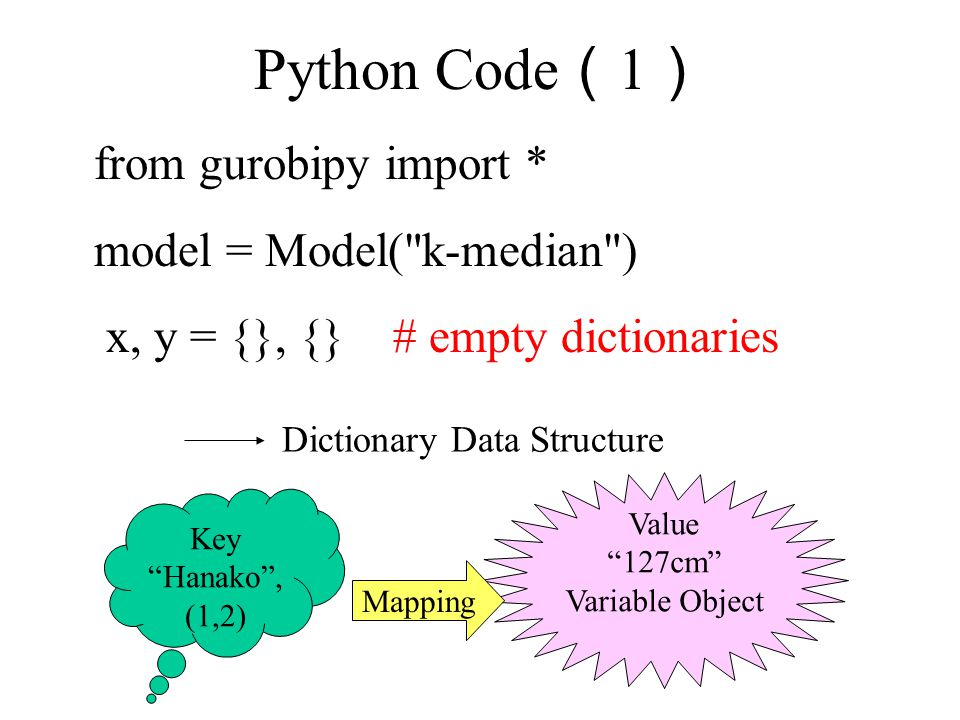 Python Code ( 1 ) from gurobipy import * model = Model( k-median ) x, y = {}, {} # empty dictionaries Key Hanako , (1,2) Value 127cm Variable Object Mapping Dictionary Data Structure