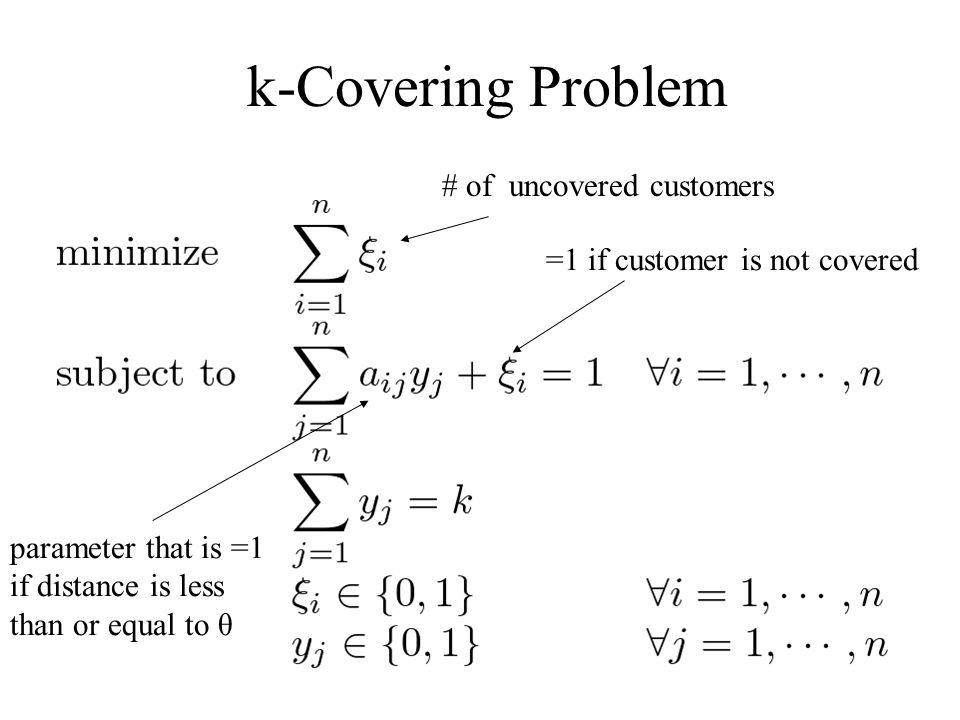 k-Covering Problem =1 if customer is not covered # of uncovered customers parameter that is =1 if distance is less than or equal to θ