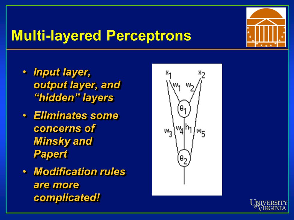 Multi-layered Perceptrons Input layer, output layer, and hidden layersInput layer, output layer, and hidden layers Eliminates some concerns of Minsky and PapertEliminates some concerns of Minsky and Papert Modification rules are more complicated!Modification rules are more complicated.