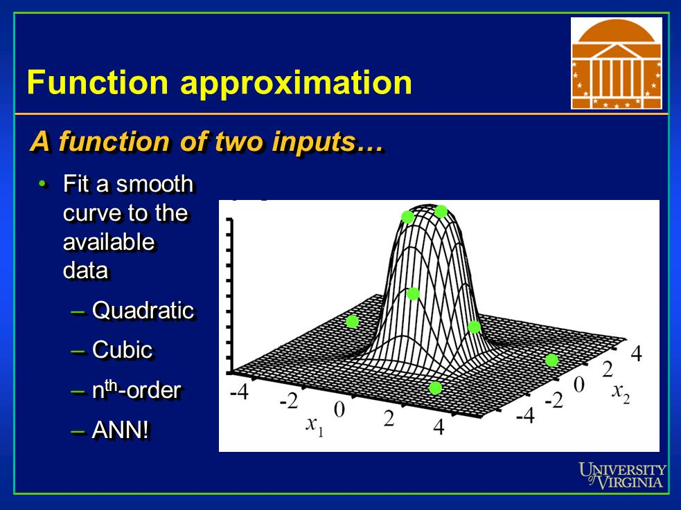 Function approximation A function of two inputs… Fit a smooth curve to the available dataFit a smooth curve to the available data –Quadratic –Cubic –n th -order –ANN.