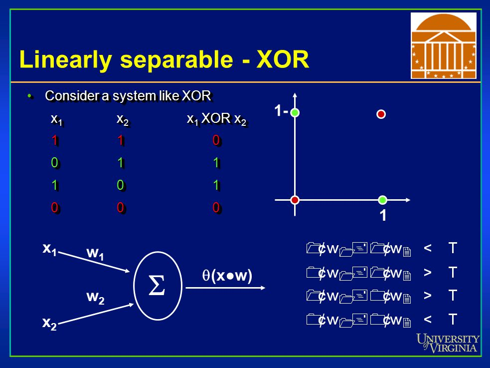 Linearly separable - XOR Consider a system like XORConsider a system like XOR x 1 x 2 x 1 XOR x 2 110 011 101 000 Consider a system like XORConsider a system like XOR x 1 x 2 x 1 XOR x 2 110 011 101 000 1- 1  x1x1 x2x2 w1w1 w2w2  (x●w)