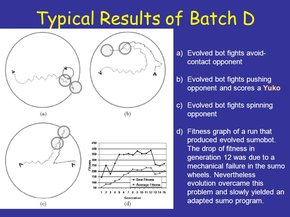 Typical Results of Batch D a)Evolved bot fights avoid- contact opponent b)Evolved bot fights pushing opponent and scores a Yuko c)Evolved bot fights spinning opponent d)Fitness graph of a run that produced evolved sumobot.