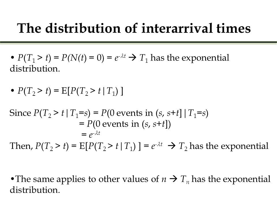 The distribution of interarrival times P ( T 1 > t ) = P(N(t ) = 0) = e - t  T 1 has the exponential distribution.