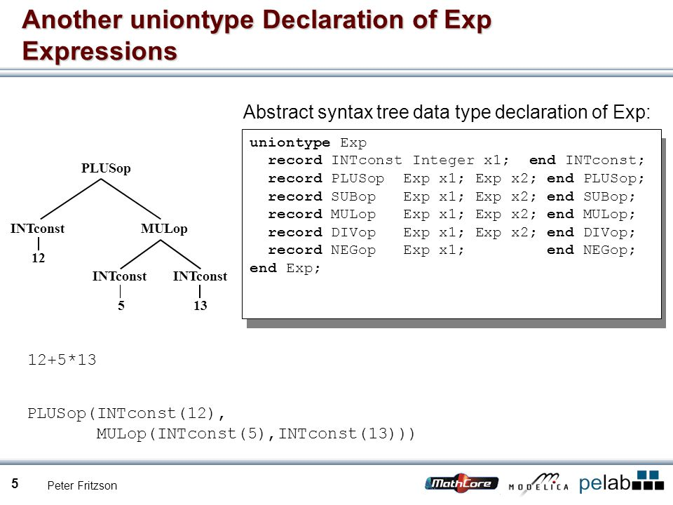 Peter Fritzson 5 Another uniontype Declaration of Exp Expressions uniontype Exp record INTconst Integer x1; end INTconst; record PLUSop Exp x1; Exp x2; end PLUSop; record SUBop Exp x1; Exp x2; end SUBop; record MULop Exp x1; Exp x2; end MULop; record DIVop Exp x1; Exp x2; end DIVop; record NEGop Exp x1; end NEGop; end Exp; Abstract syntax tree data type declaration of Exp: 12+5*13 PLUSop MULopINTconst 12 INTconst 5 13 PLUSop(INTconst(12), MULop(INTconst(5),INTconst(13)))
