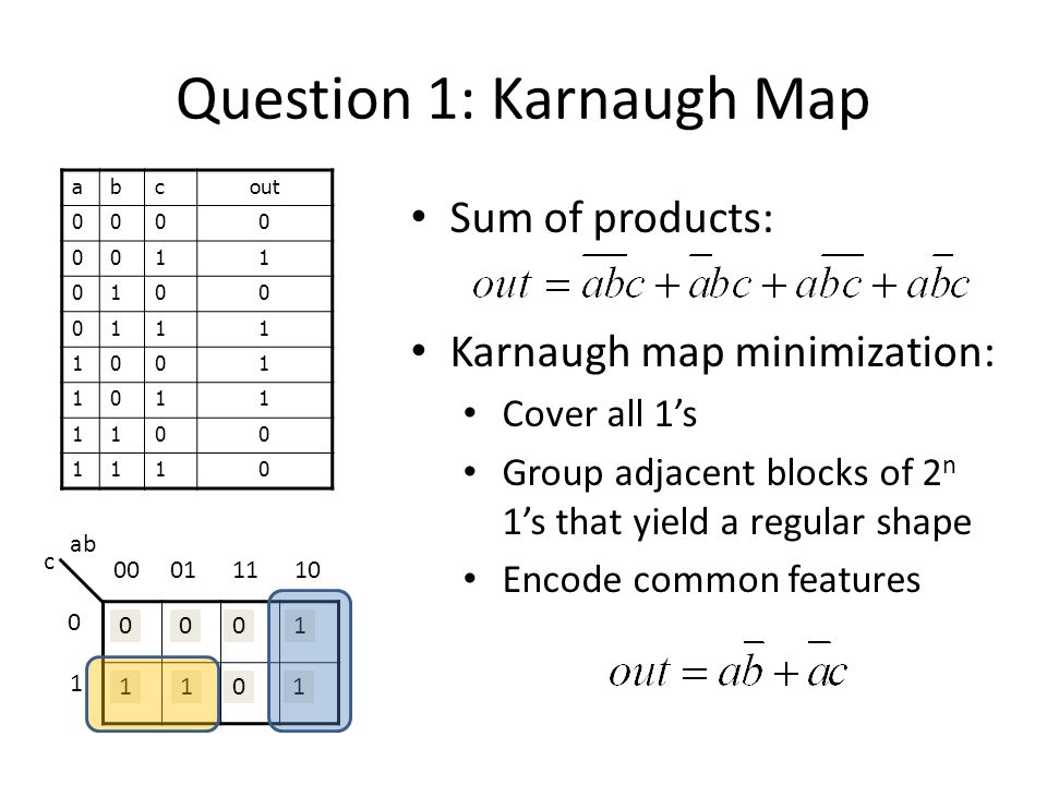 Question 1: Karnaugh Map abcout 0000 0011 0100 0111 1001 1011 1100 1110 0001 1101 00 01 11 10 0 1 c ab 0 1 0 1 1 1 0 0 Sum of products: Karnaugh map minimization: Cover all 1's Group adjacent blocks of 2 n 1's that yield a regular shape Encode common features