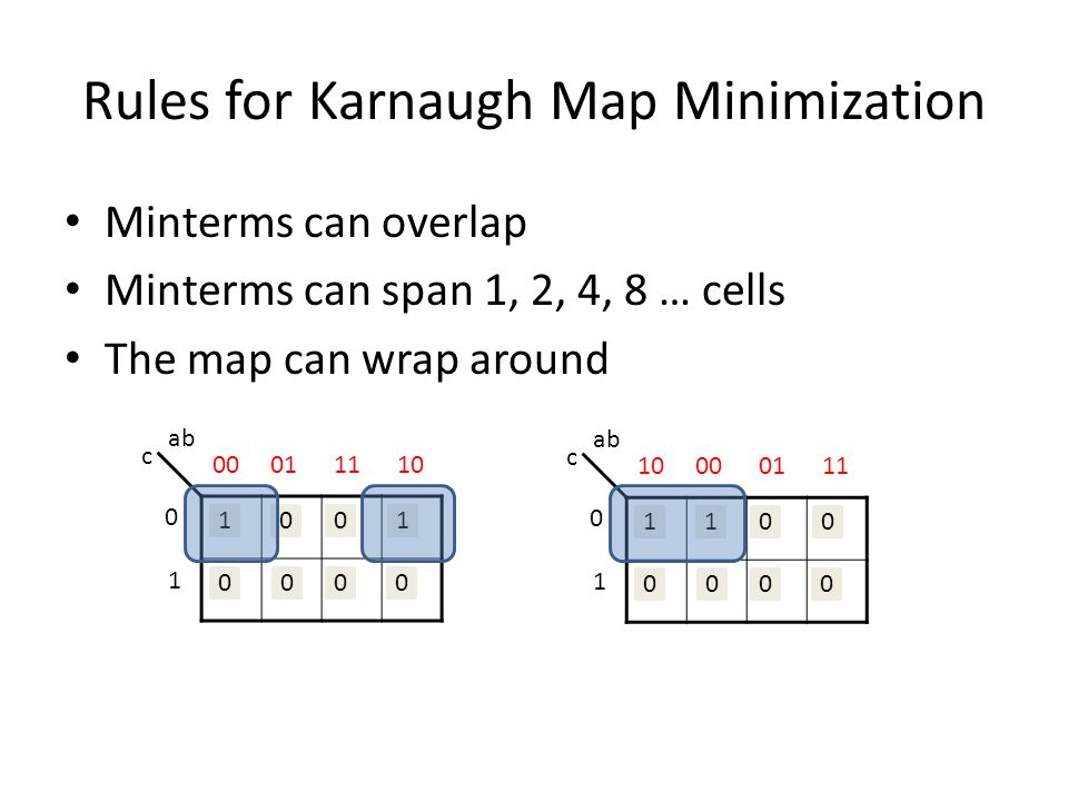 Rules for Karnaugh Map Minimization Minterms can overlap Minterms can span 1, 2, 4, 8 … cells The map can wrap around 0001 1101 00 01 11 10 0 1 c ab 1 0 0 0 1 0 0 0 0001 1101 10 00 01 11 0 1 c ab 1 0 1 0 0 0 0 0