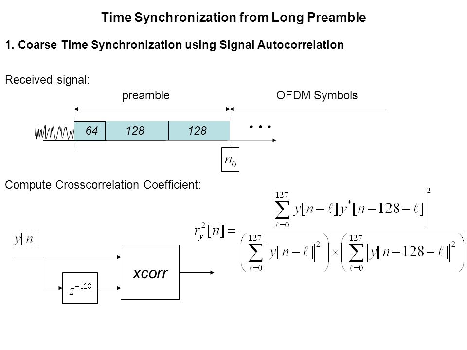 Time Synchronization from Long Preamble preambleOFDM Symbols 64128 Received signal: xcorr Compute Crosscorrelation Coefficient: 1.