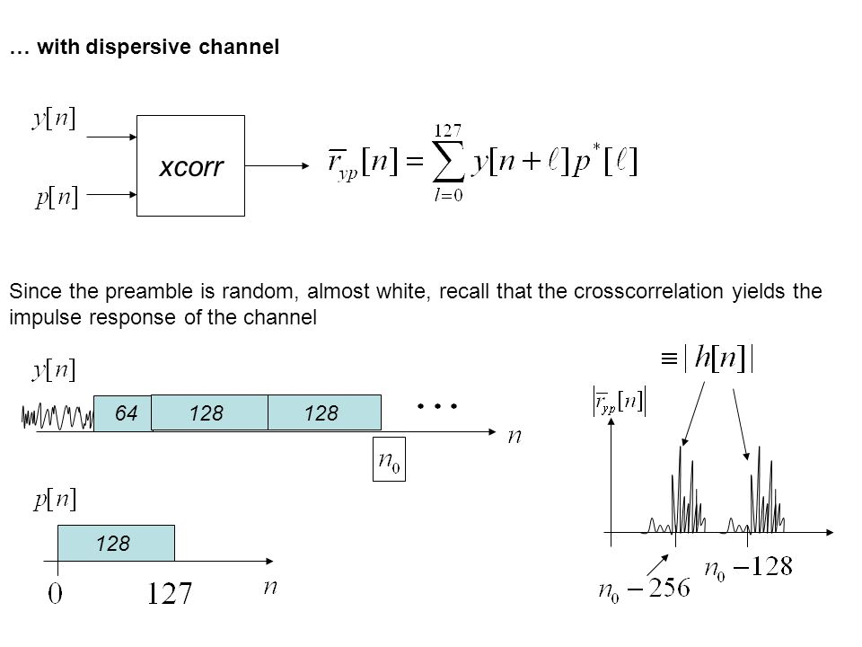 … with dispersive channel xcorr Since the preamble is random, almost white, recall that the crosscorrelation yields the impulse response of the channel 64128