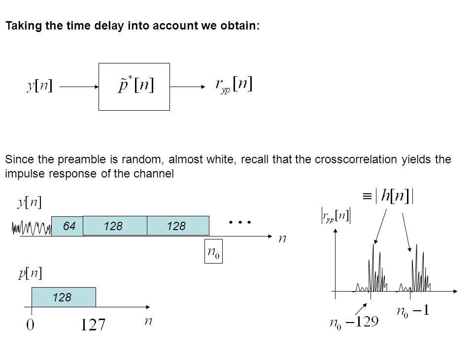 Taking the time delay into account we obtain: Since the preamble is random, almost white, recall that the crosscorrelation yields the impulse response of the channel 64128
