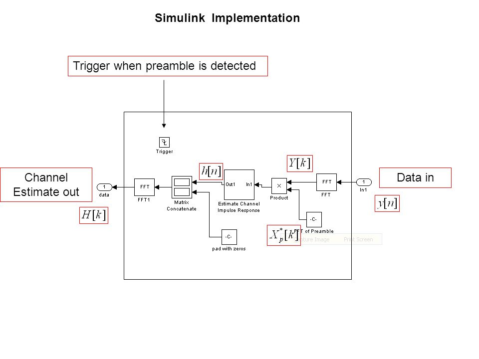 Data in Trigger when preamble is detected Channel Estimate out Simulink Implementation
