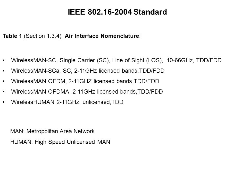 IEEE 802.16-2004 Standard WirelessMAN-SC, Single Carrier (SC), Line of Sight (LOS), 10-66GHz, TDD/FDD WirelessMAN-SCa, SC, 2-11GHz licensed bands,TDD/FDD WirelessMAN OFDM, 2-11GHZ licensed bands,TDD/FDD WirelessMAN-OFDMA, 2-11GHz licensed bands,TDD/FDD WirelessHUMAN 2-11GHz, unlicensed,TDD MAN: Metropolitan Area Network HUMAN: High Speed Unlicensed MAN Table 1 (Section 1.3.4) Air Interface Nomenclature: