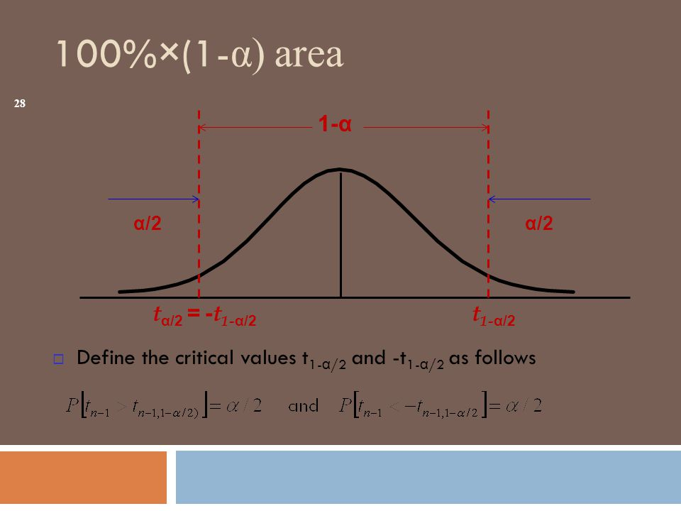 100%×(1- α) area 1-α t α/2 = - t 1- α/2 t 1- α/2 28 α/2  Define the critical values t 1- α /2 and -t 1- α /2 as follows