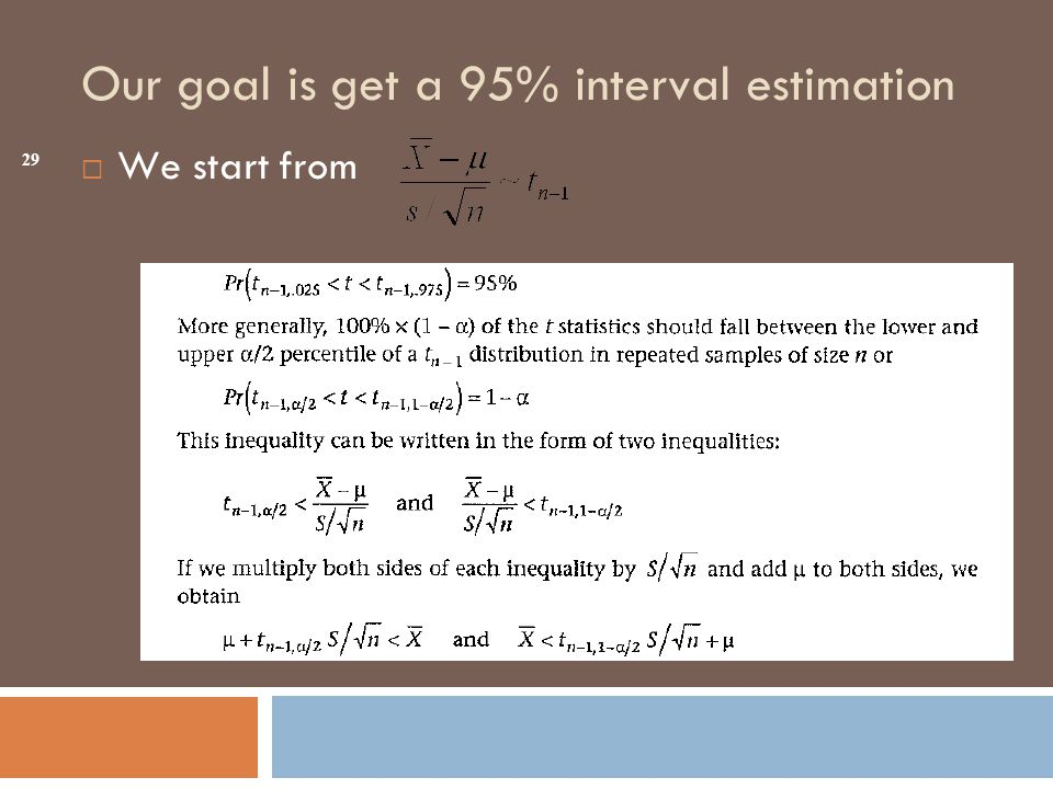 Our goal is get a 95% interval estimation  We start from 29