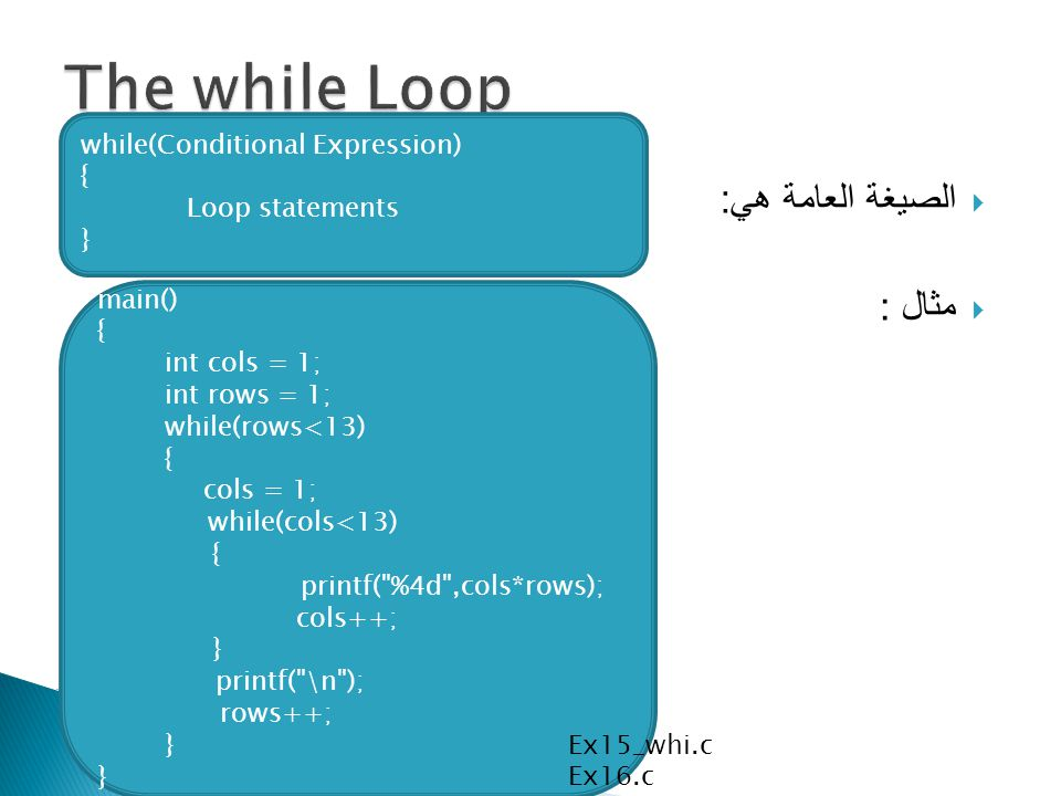  الصيغة العامة هي :  مثال : while(Conditional Expression) { Loop statements } main() { int cols = 1; int rows = 1; while(rows<13) { cols = 1; while(cols<13) { printf( %4d ,cols*rows); cols++; } printf( \n ); rows++; } Ex15_whi.c Ex16.c