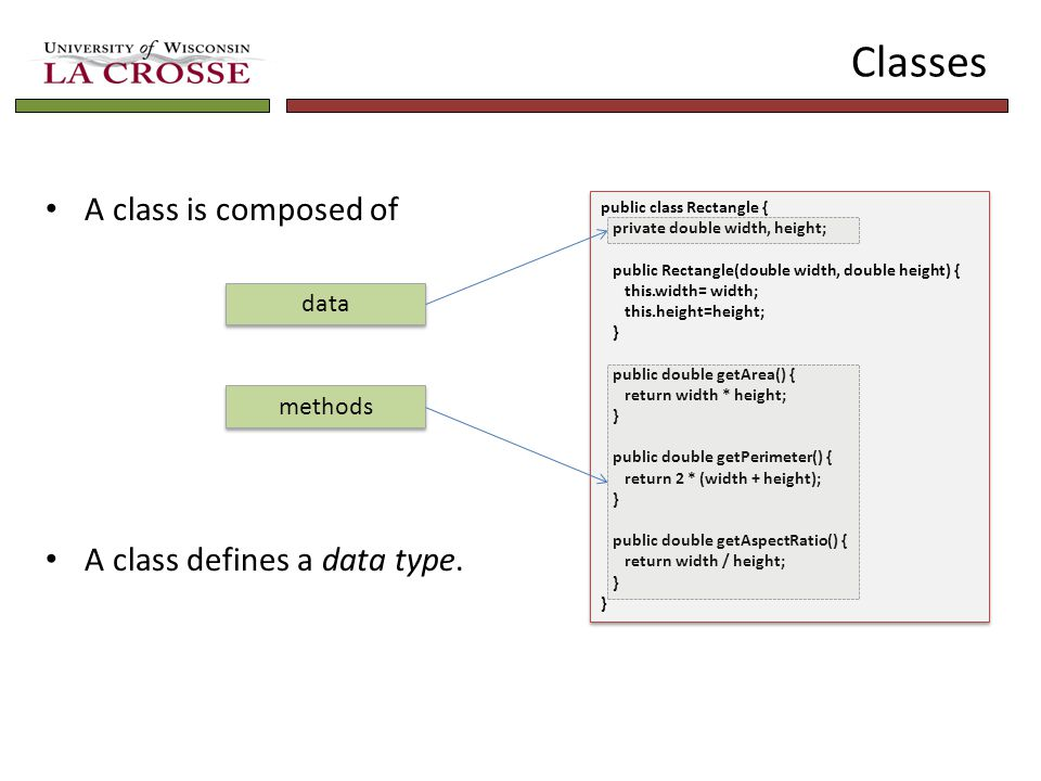 Classes A class is composed of A class defines a data type.
