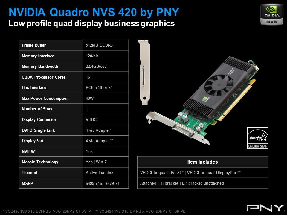 NVIDIA Quadro NVS 420 by PNY Low profile quad display business graphics Frame Buffer512MB GDDR3 Memory Interface128-bit Memory Bandwidth22.4GB/sec CUDA Processor Cores16 Bus InterfacePCIe x16 or x1 Max Power Consumption40W Number of Slots1 Display ConnectorVHDCI DVI-D Single Link4 via Adapter* DisplayPort4 via Adapter** NVIEWYes Mosaic TechnologyYes | Win 7 ThermalActive Fansink MSRP$499 x16 | $479 x1 Item Includes VHDCI to quad DVI-SL* | VHDCI to quad DisplayPort** Attached FH bracket | LP bracket unattached * VCQ420NVS-X16-DVI-PB or VCQ420NVS-X1-DVI-P ** VCQ420NVS-X16-DP-PB or VCQ420NVS-X1-DP-PB
