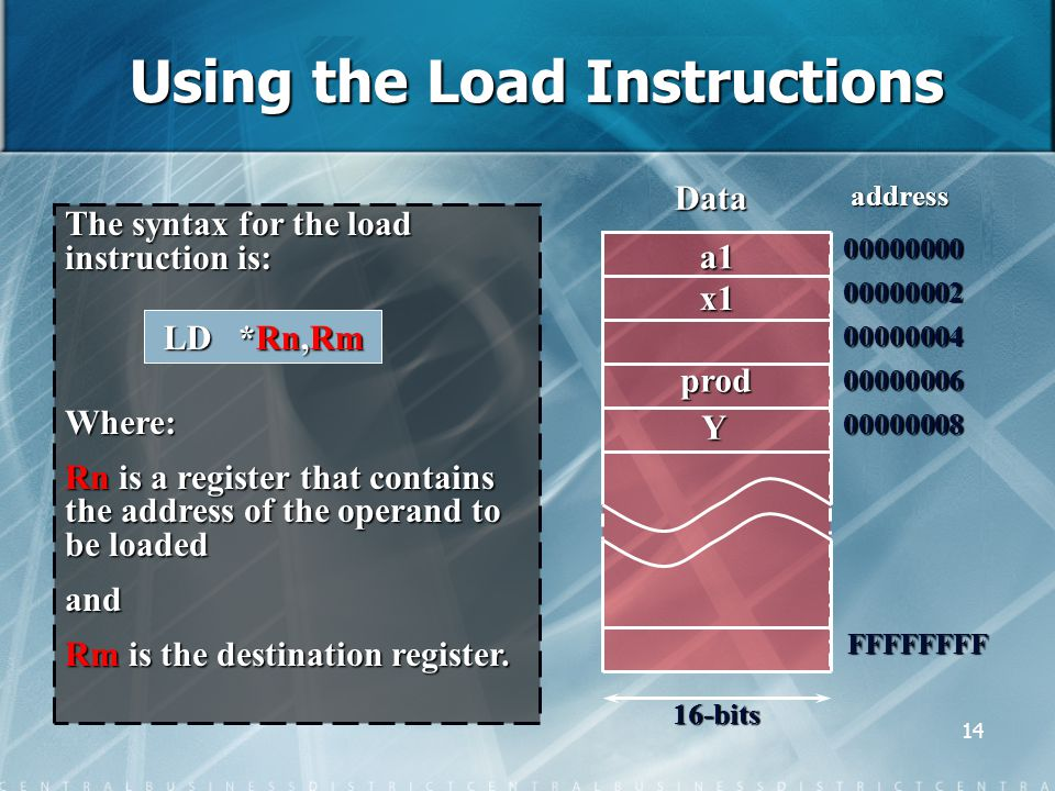 14 The syntax for the load instruction is: Where: Rn is a register that contains the address of the operand to be loaded and Rm is the destination register.