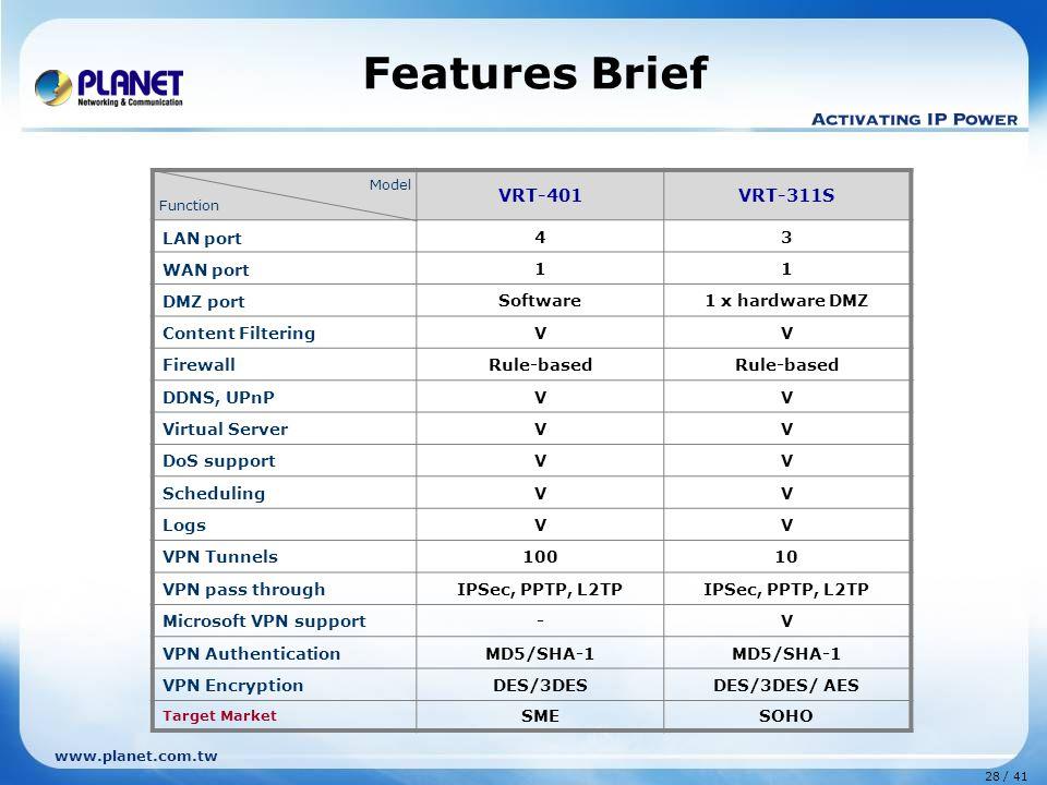 Huawei b593u 12 firmware vpn