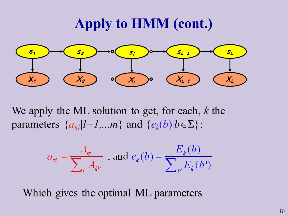 30 Apply to HMM (cont.) We apply the ML solution to get, for each, k the parameters {a kl |l=1,..,m} and {e k (b)|b  Σ}: s1s1 s2s2 s L-1 sLsL X1X1 X2X2 X L-1 XLXL sisi XiXi Which gives the optimal ML parameters