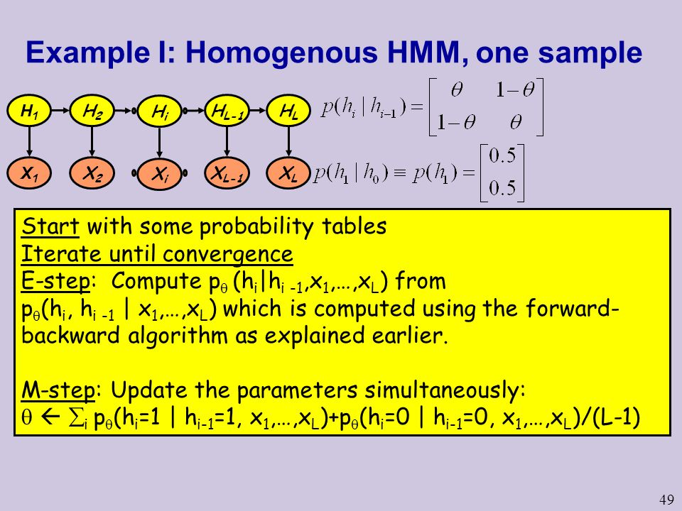 49 Example I: Homogenous HMM, one sample Start with some probability tables Iterate until convergence E-step: Compute p  (h i |h i -1,x 1,…,x L ) from p  (h i, h i -1 | x 1,…,x L ) which is computed using the forward- backward algorithm as explained earlier.