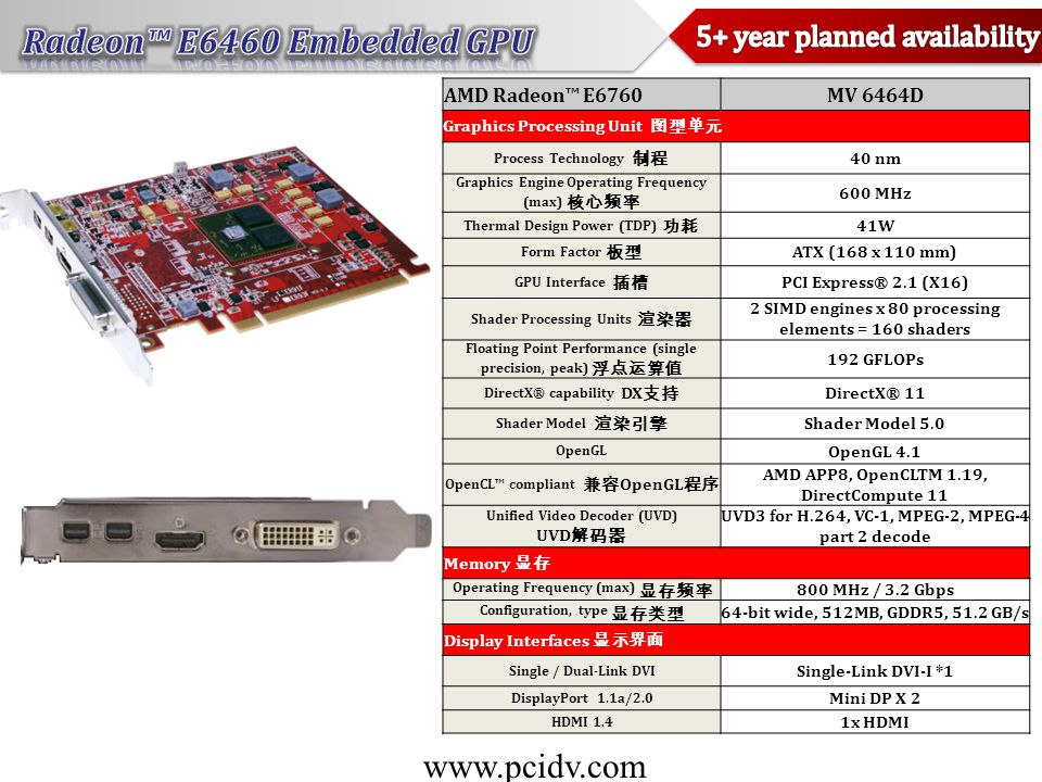 www.pcidv.com AMD Radeon™ E6760MV 6464D Graphics Processing Unit 图型单元 Process Technology 制程 40 nm Graphics Engine Operating Frequency (max) 核心频率 600 MHz Thermal Design Power (TDP) 功耗 41W Form Factor 板型 ATX (168 x 110 mm) GPU Interface 插槽 PCI Express® 2.1 (X16) Shader Processing Units 渲染器 2 SIMD engines x 80 processing elements = 160 shaders Floating Point Performance (single precision, peak) 浮点运算值 192 GFLOPs DirectX® capability DX 支持 DirectX® 11 Shader Model 渲染引擎 Shader Model 5.0 OpenGL OpenGL 4.1 OpenCL™ compliant 兼容 OpenGL 程序 AMD APP8, OpenCLTM 1.19, DirectCompute 11 Unified Video Decoder (UVD) UVD 解码器 UVD3 for H.264, VC-1, MPEG-2, MPEG-4 part 2 decode Memory 显存 Operating Frequency (max) 显存频率 800 MHz / 3.2 Gbps Configuration, type 显存类型 64-bit wide, 512MB, GDDR5, 51.2 GB/s Display Interfaces 显示界面 Single / Dual-Link DVI Single-Link DVI-I *1 DisplayPort 1.1a/2.0 Mini DP X 2 HDMI 1.4 1x HDMI
