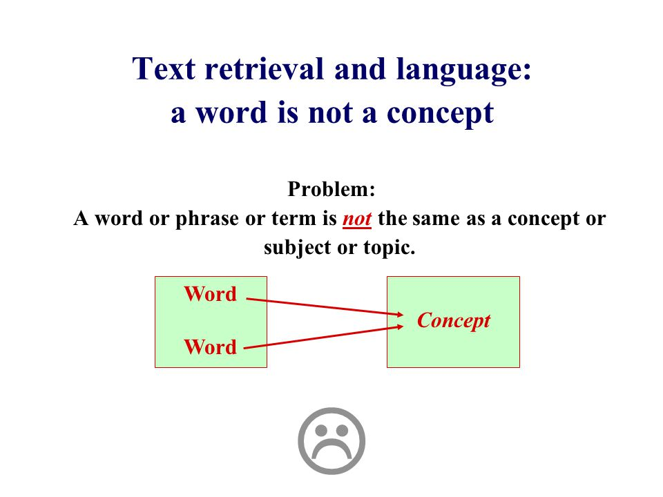 Text retrieval and language: a word is not a concept Problem: A word or phrase or term is not the same as a concept or subject or topic.
